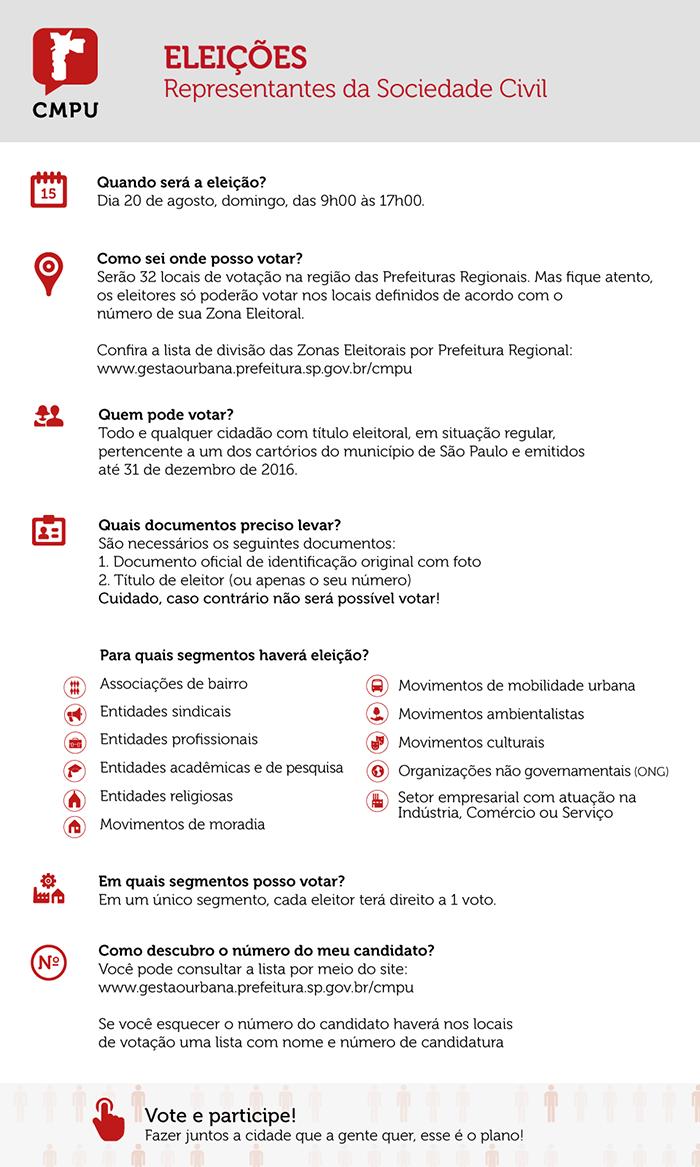 perguntas_repostas_ame_spm_eleicao_conselho_municipal_gestao_politica_urbana_10_07_2017